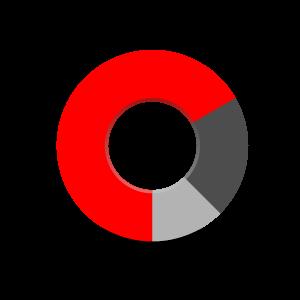 File: Contributing to Ramaze — Documentation by YARD 0.8.7.3